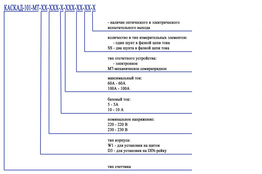условные обозначения _КАСКАД-101 мт