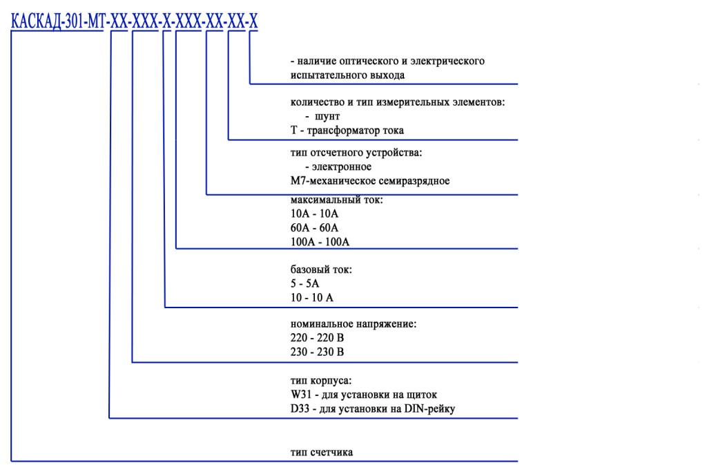 условные обозначения_КАСКАД-301